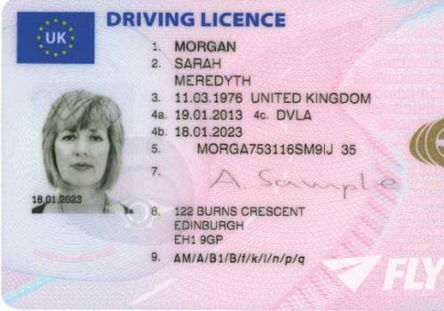 Important information about your driving licence